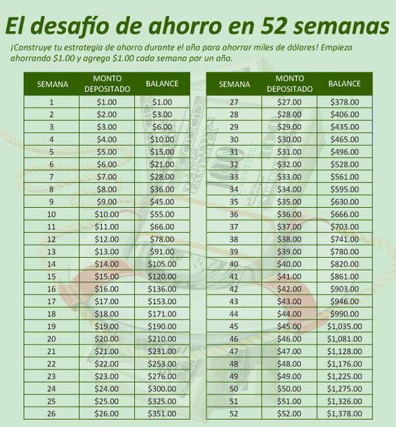 www.ahorrandodolares.com